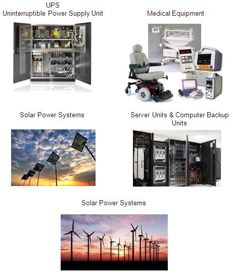Types of UPS or uninterruptible power supplies